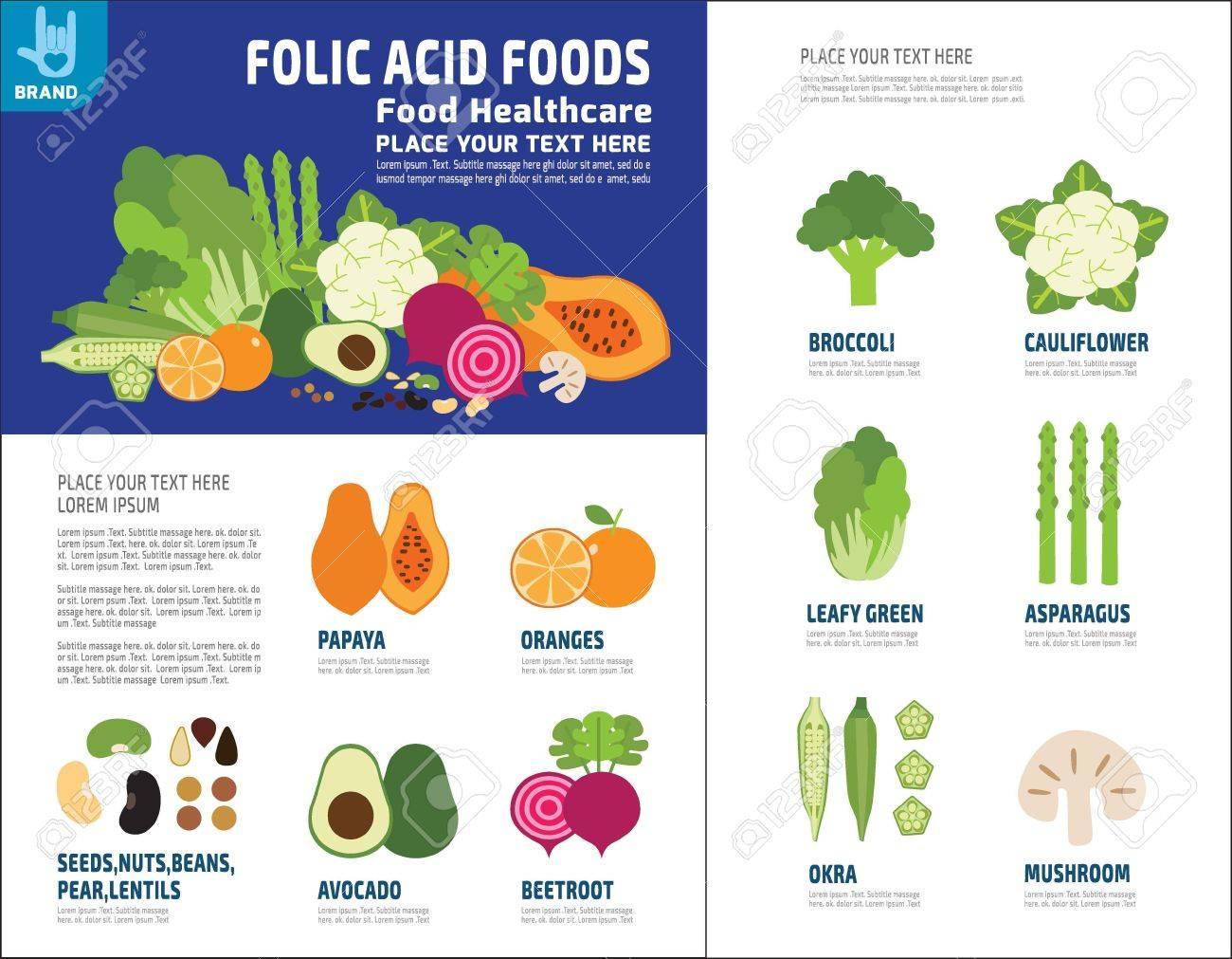 Folic Acid Pregnancy