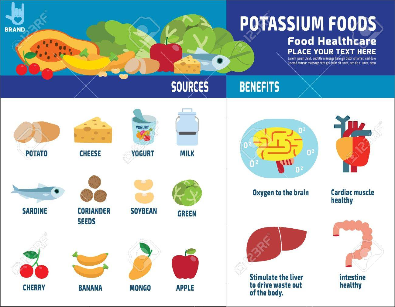 What Is Potassium Why the Nutrient Is Important and How to Get More in Your Diet