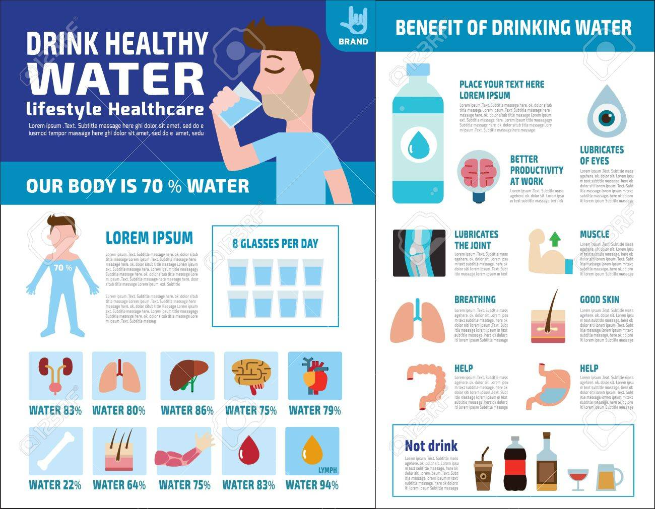 drink healthy water benefits and sourcemedical healthcare concept