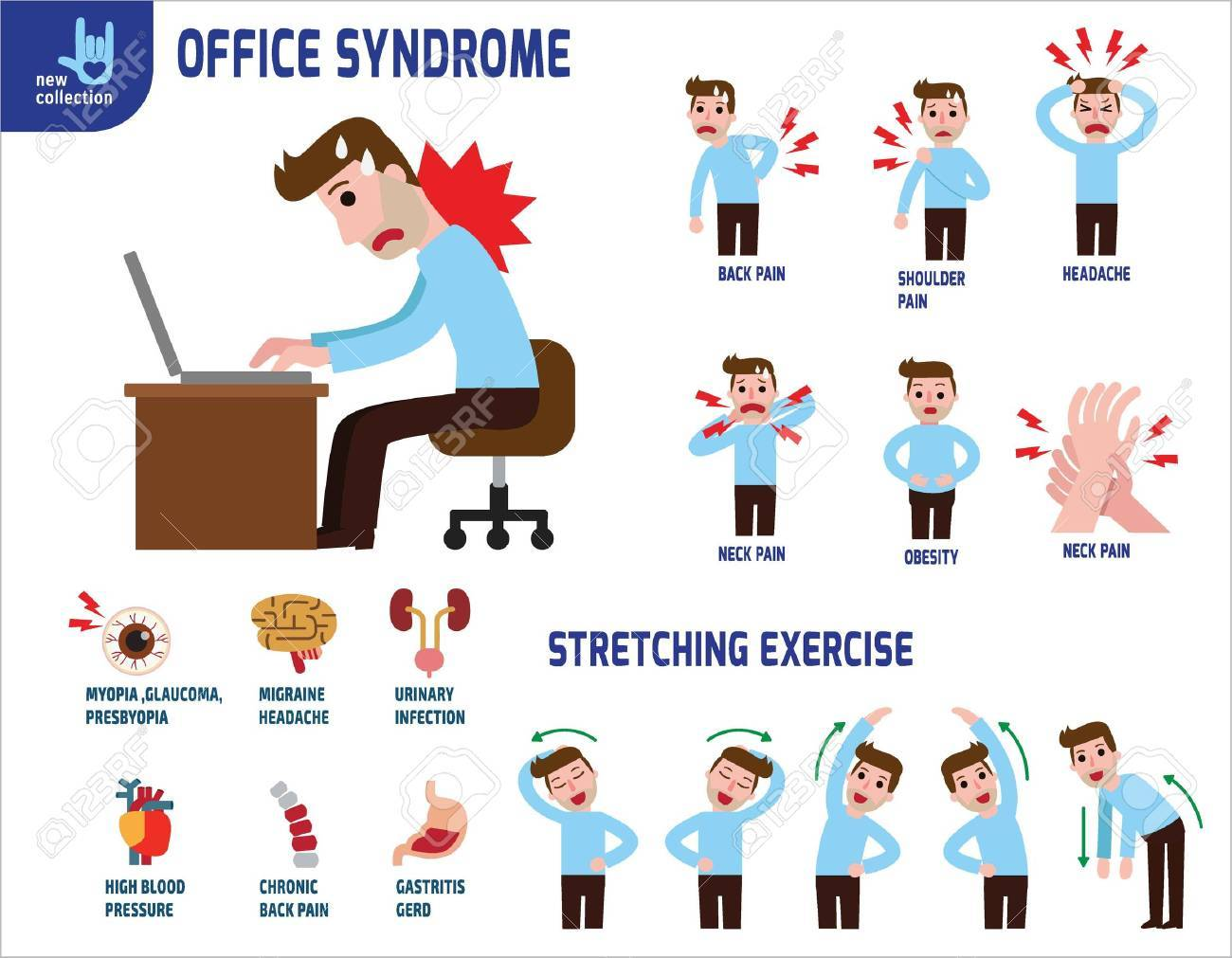 Office syndrome Infographics. Infographic Banner Brochure.Medical Healthcare Concept.Vector flat icon cartoon design illustration.Isolated on white background. - 77096418