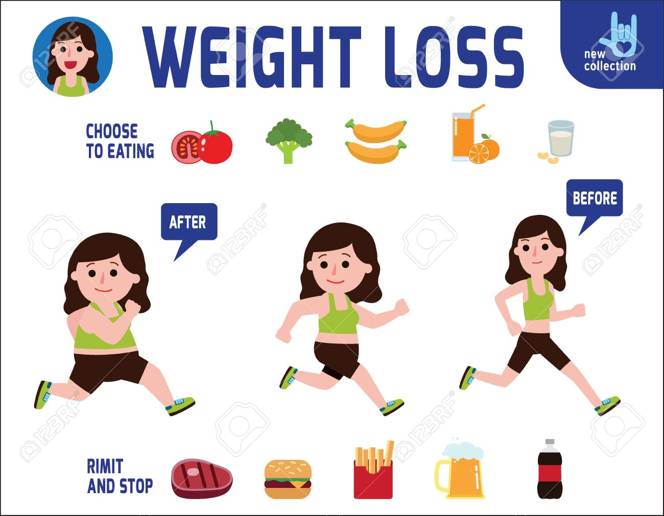 abnehme mit joggen