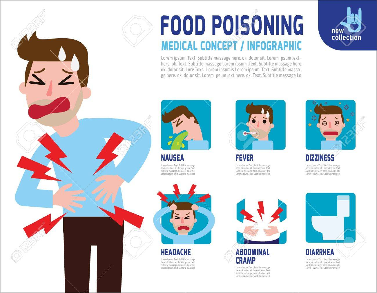 Stomachache Food Poisoningstomach Problems Infographicdigestion