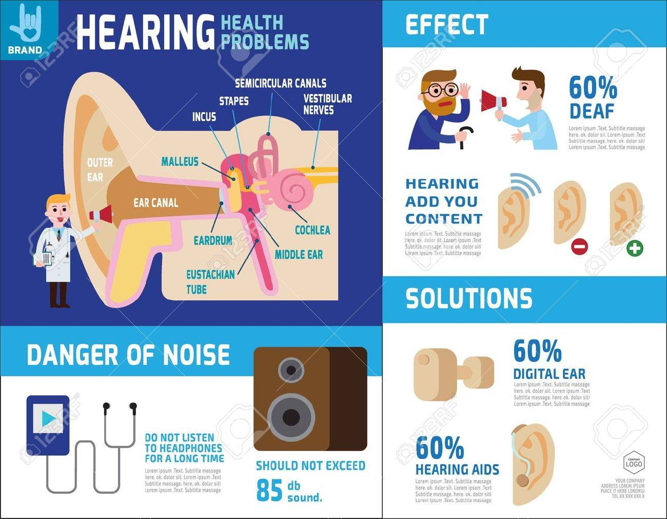 Hearing Infographic Elementsatomy Of Ear Health Care Concept
