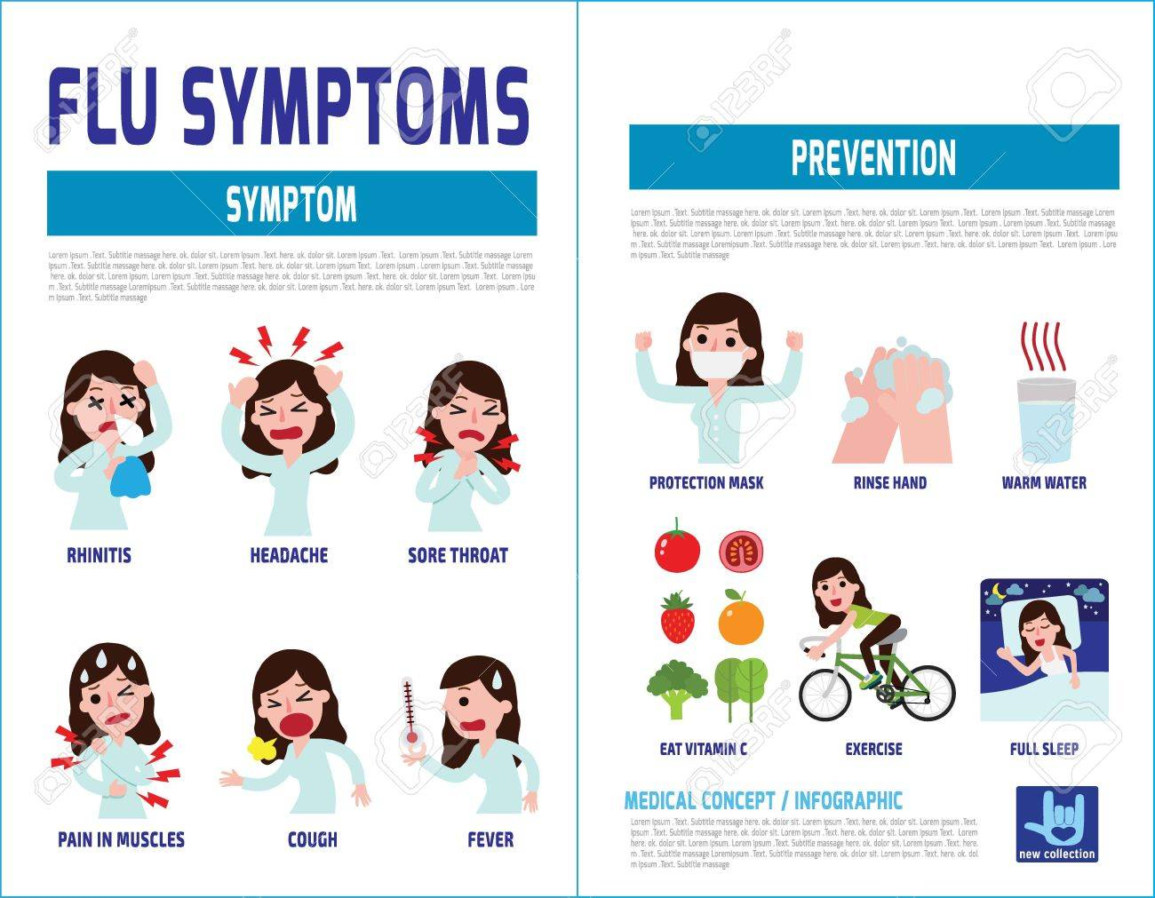flu symptoms and Influenza.health care concept. infographic element.vector flat icons cartoon design illustration.brochure poster banner.isolated on white background. - 80496924