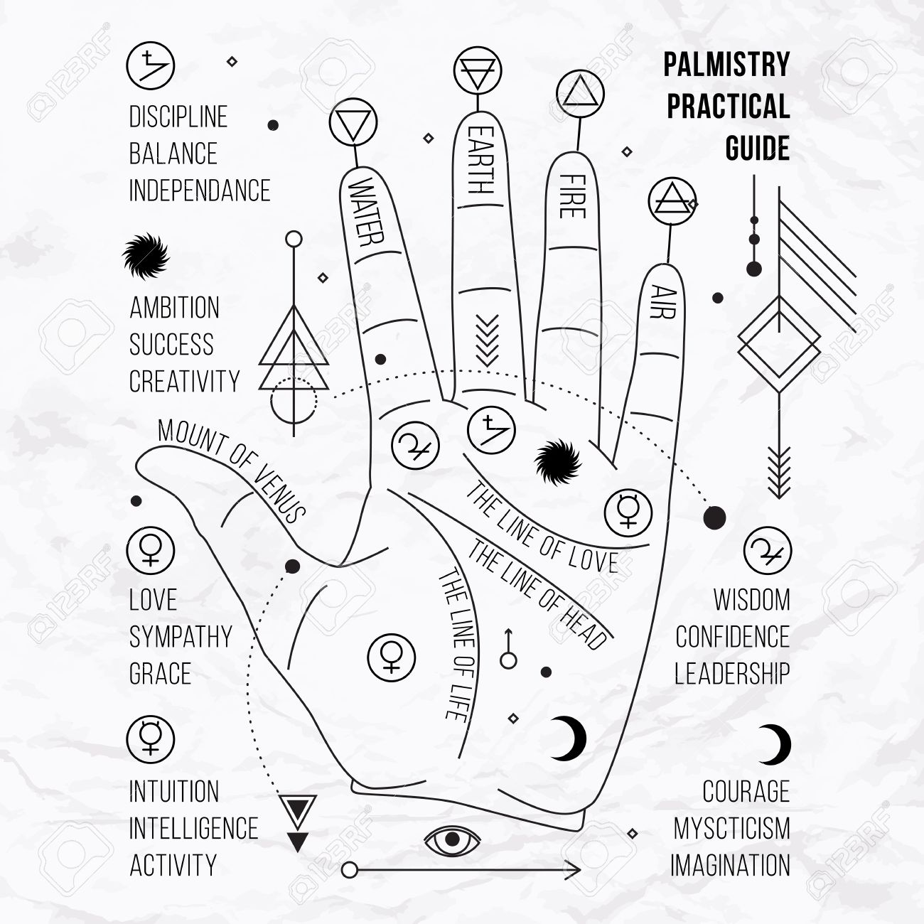 Vector Illustration Of Open Hand With Sun Tattoo Alchemy Symbol