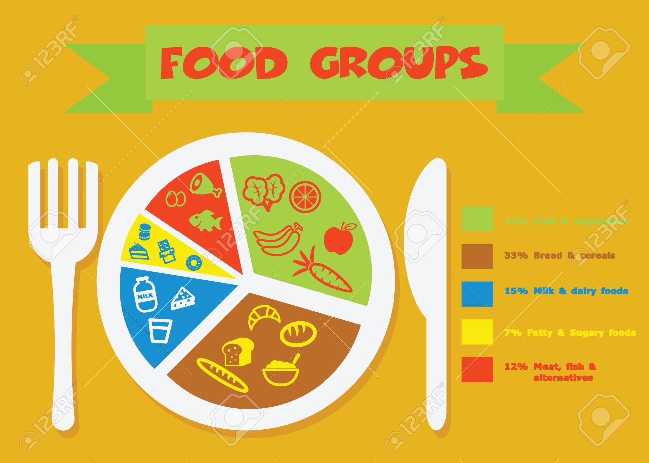 plato del bien comer grupos de alimentos, el concepto de estilo de vida saludable