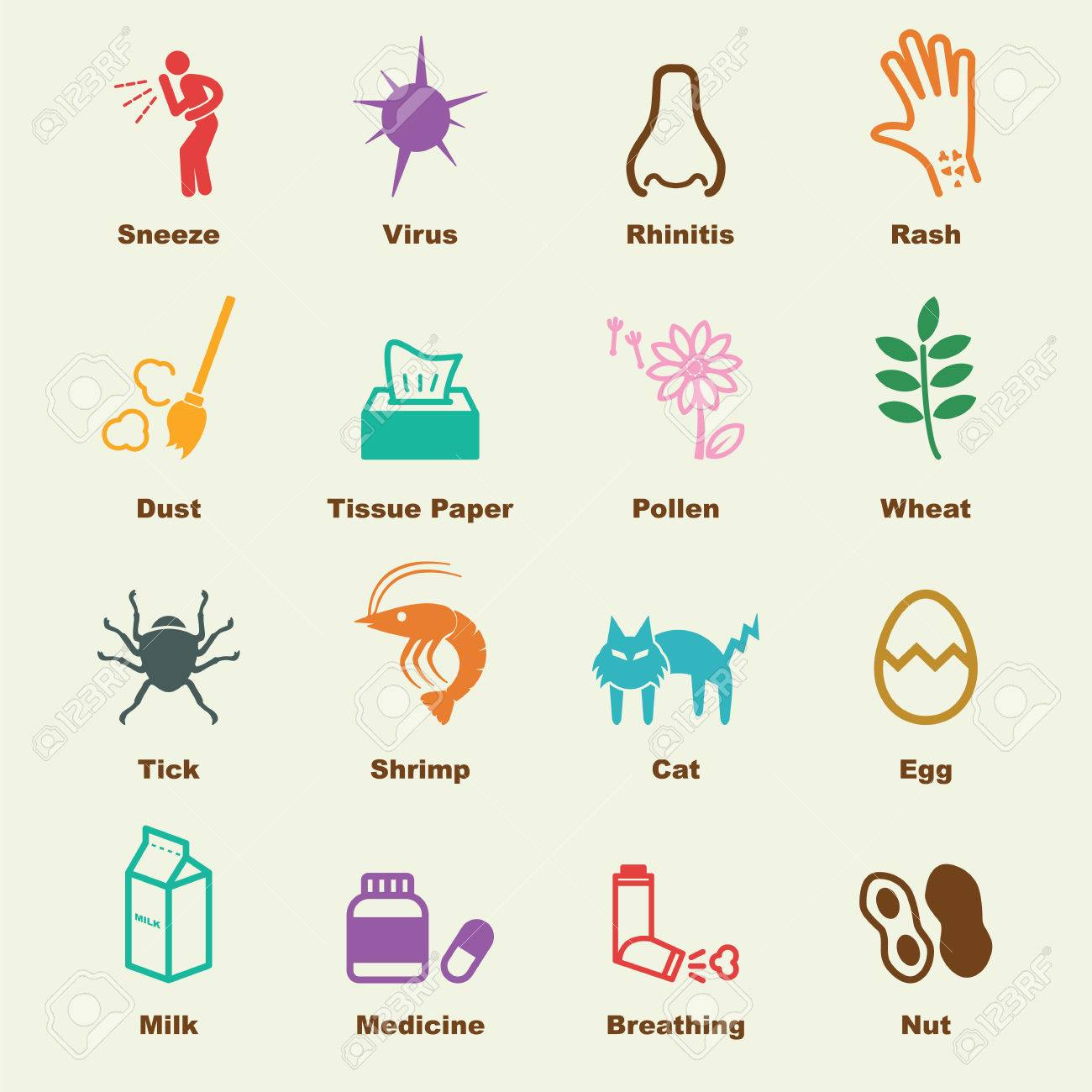 allergies elements vector infographic icons royalty free cliparts