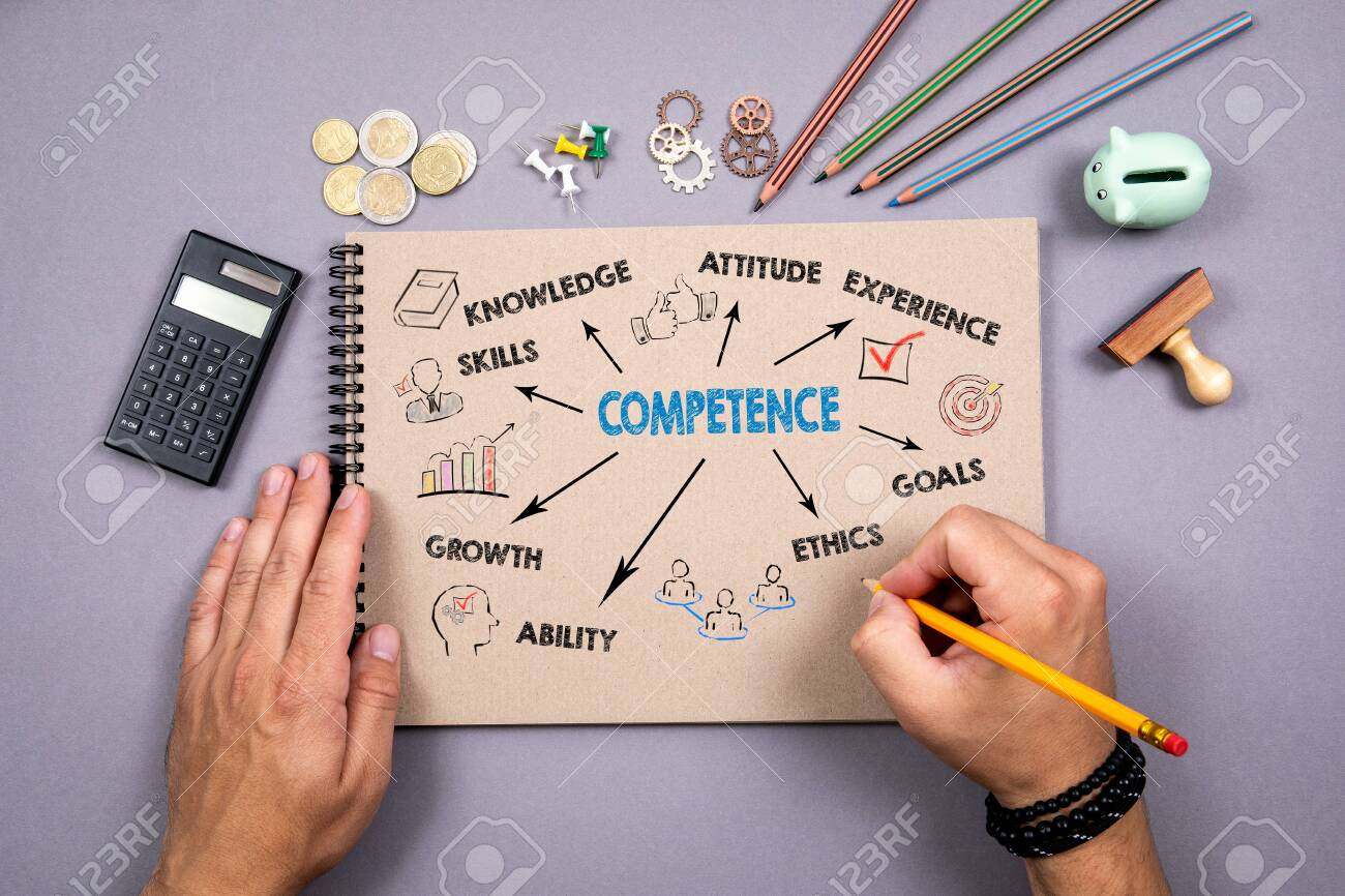 Competence. Chart with keywords and icons. Notepad on gray table - 130050156