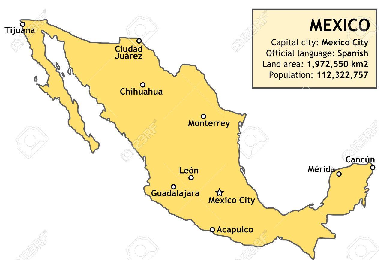 outline map of mexico with major cities and a basic country information data table stock