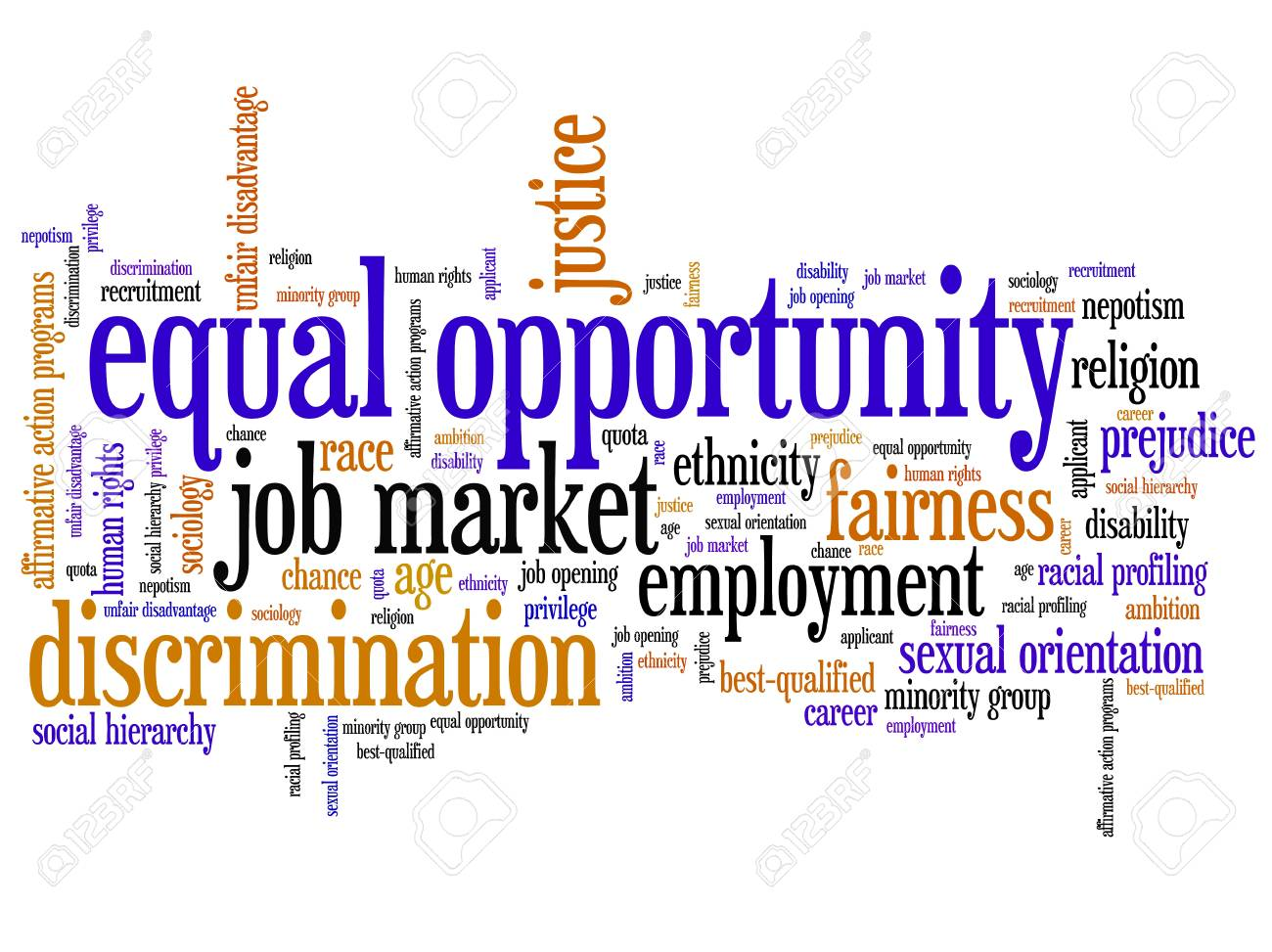 employment words