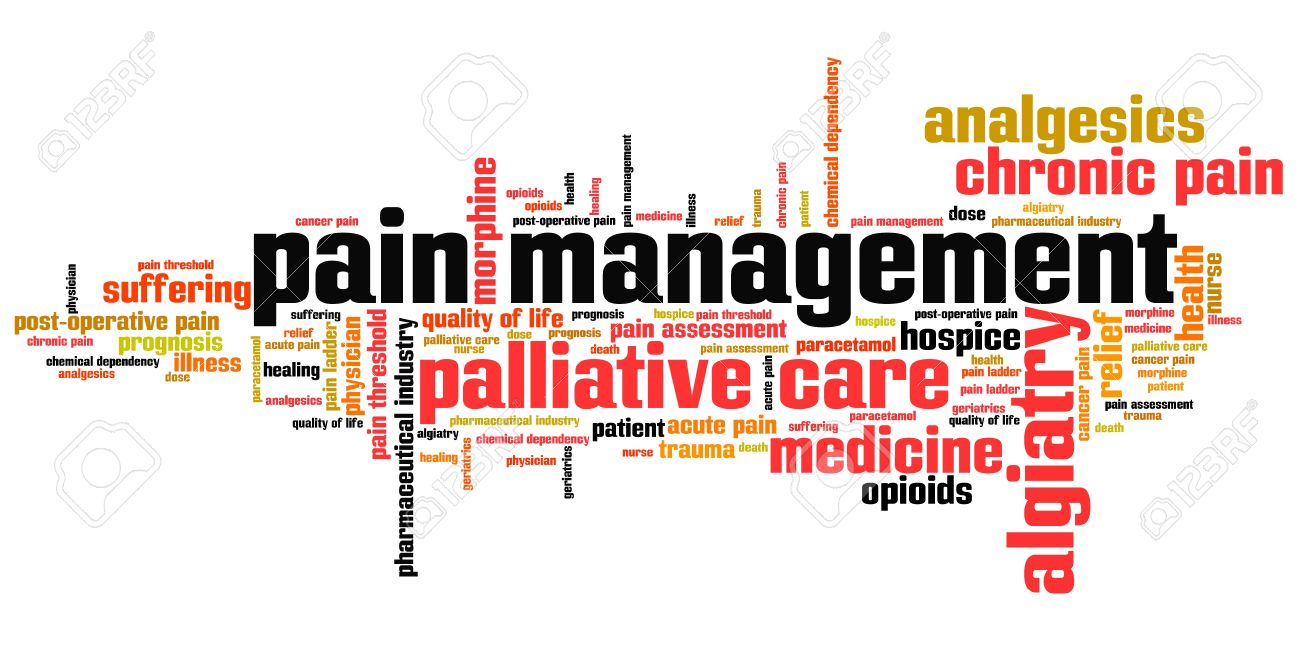 Pain management and palliative care issues and concepts word cloud illustration. Word collage concept. - 36185229