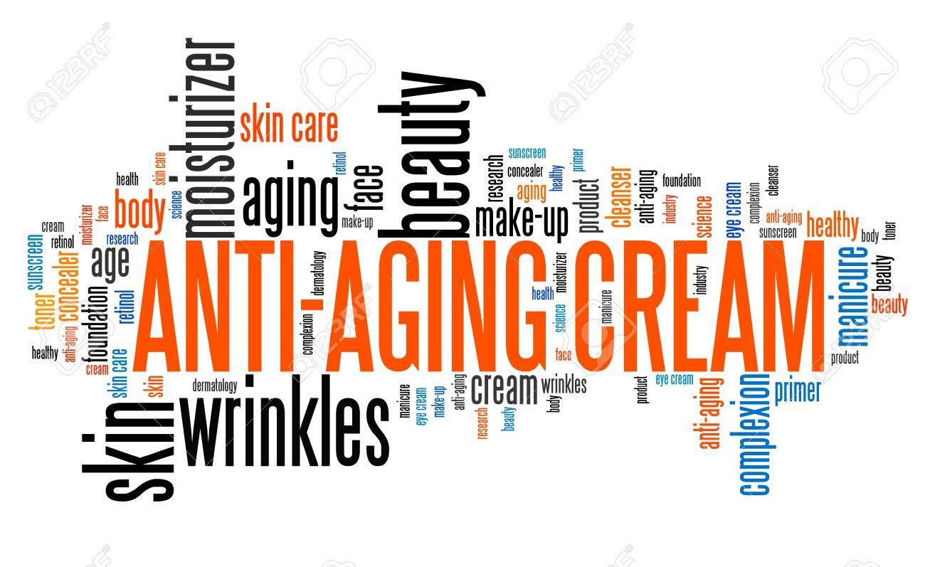 Anti-aging cream - wrinkle skin care  Word cloud concept