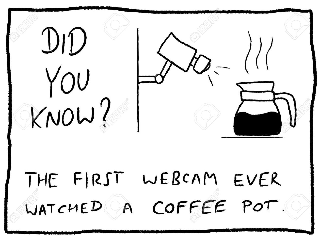Internet facts about first webcam history - fun trivia cartoon doodle concept. Newspaper funny comic fact. - 64860616