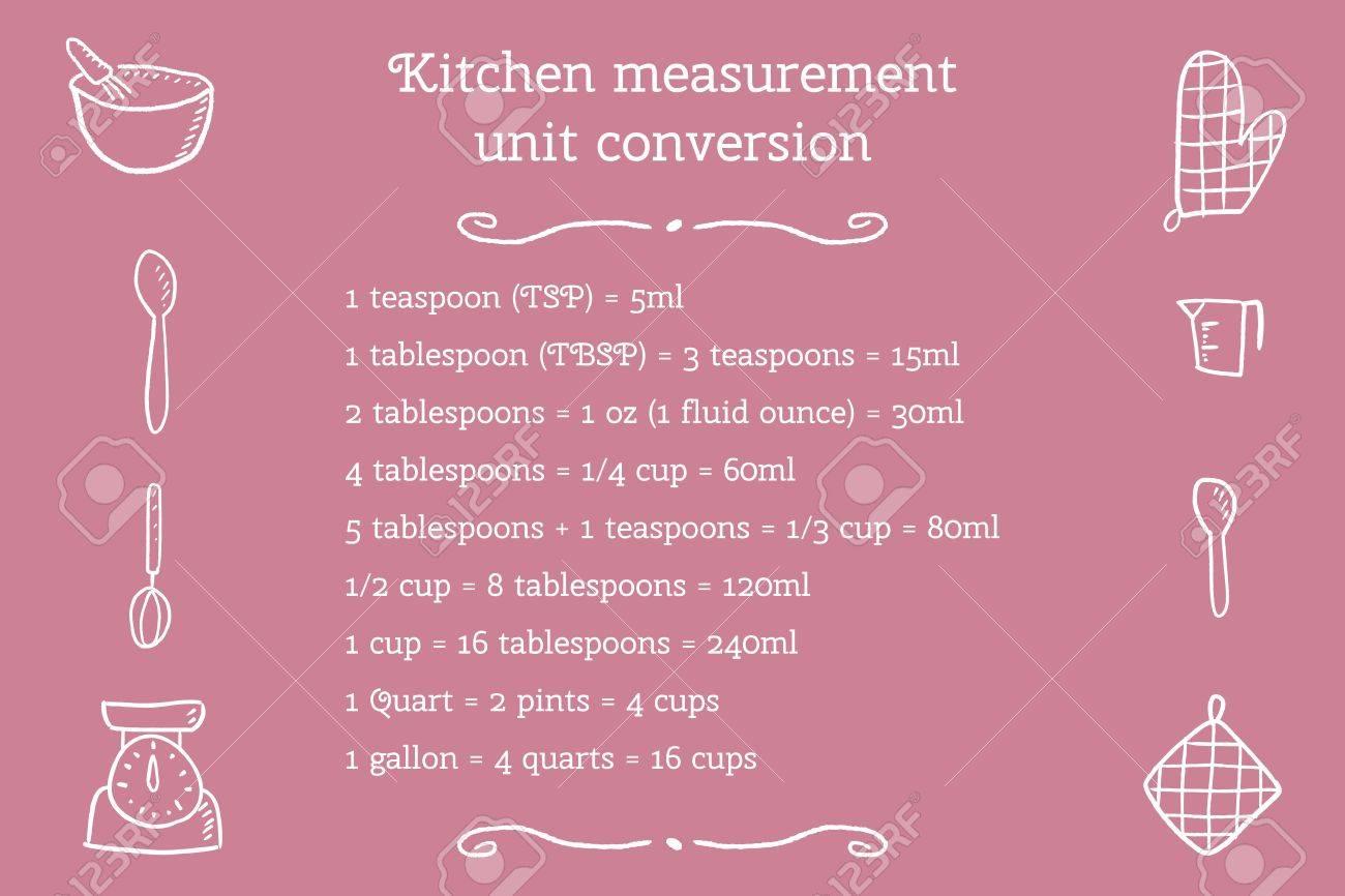 Kitchen unit conversion chart baking measurement units cooking kitchen unit conversion chart baking measurement units cooking design stock vector 85116727 nvjuhfo Images