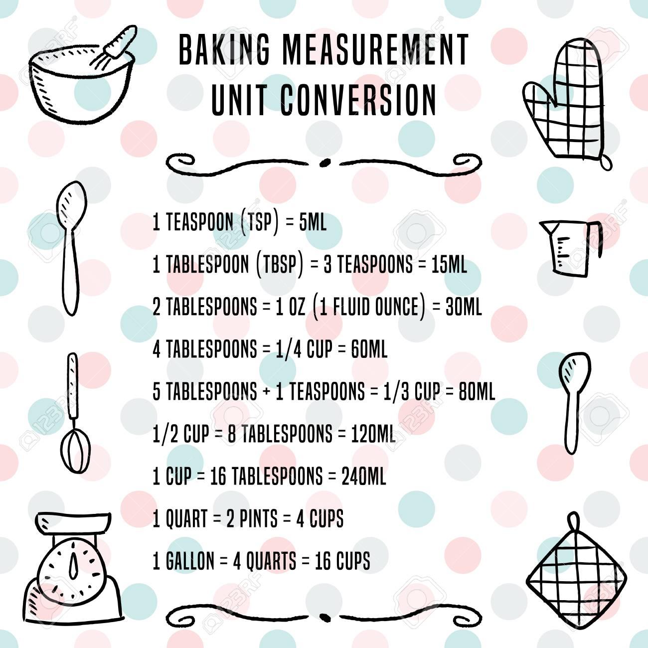 Measurement Unit Conversion - Kidz Activities