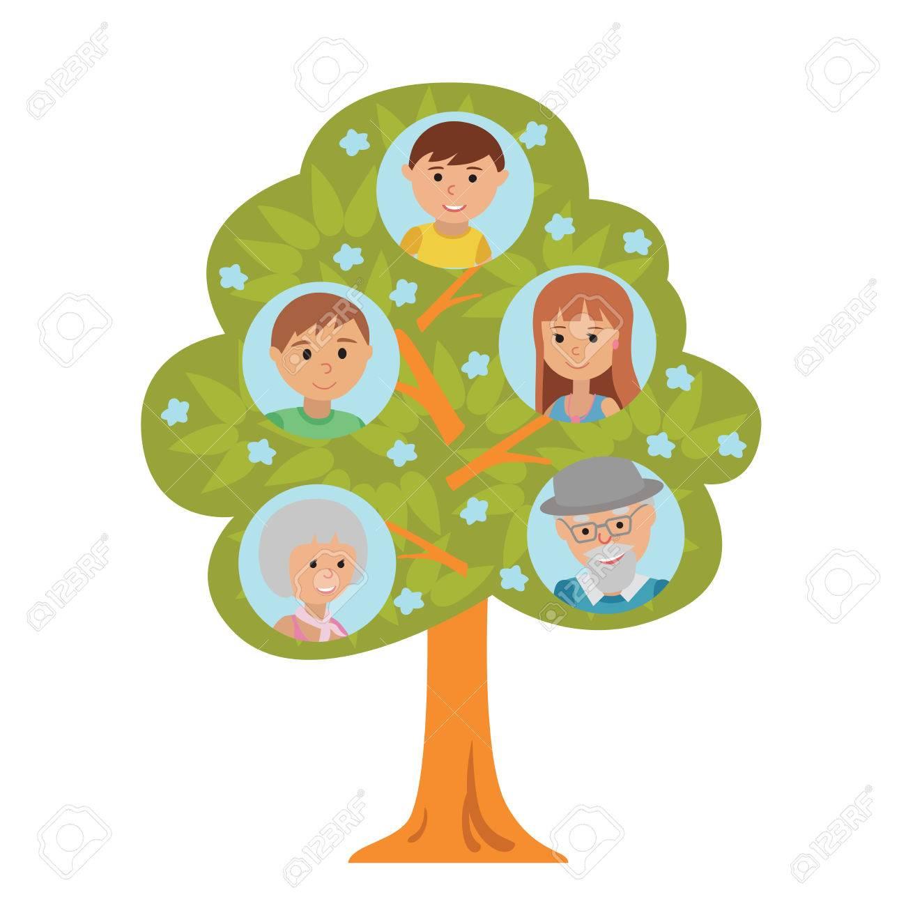 De Dibujos Animados De La Familia De Generación Illustaration ...