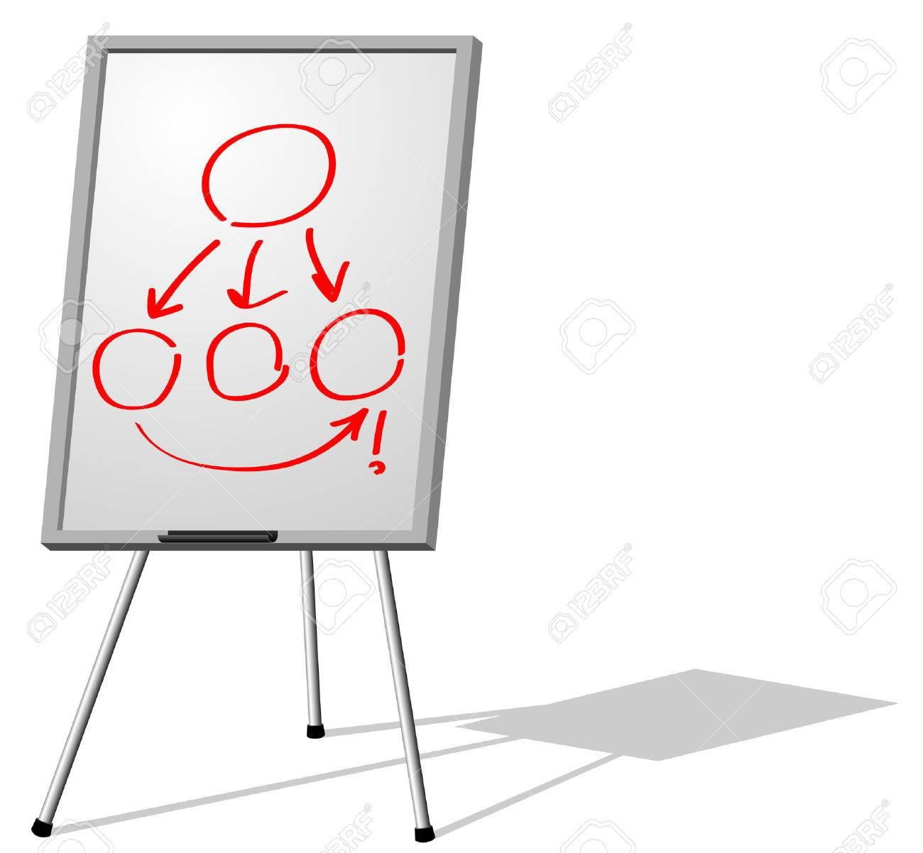 Illustration Vectorielle De Presentation Tableau Blanc Sur Trepied
