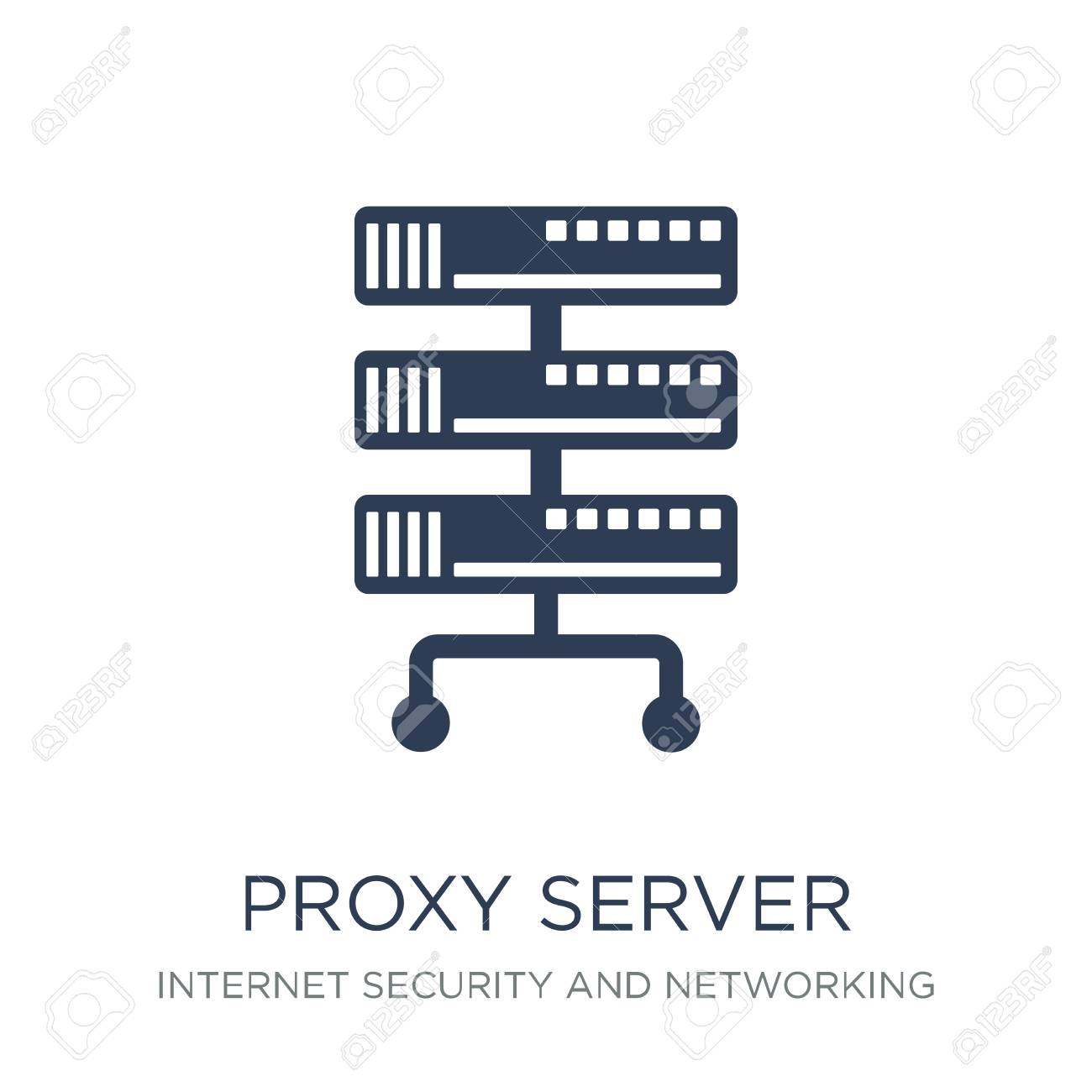 What is a proxy alignment