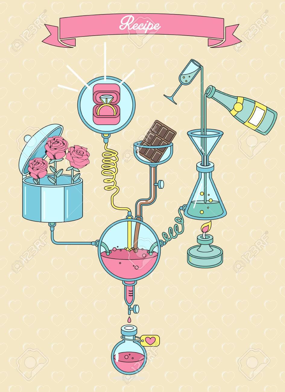 Recept Elixir Van Liefde Schema Dat Het Proces Van De Geneeskunde
