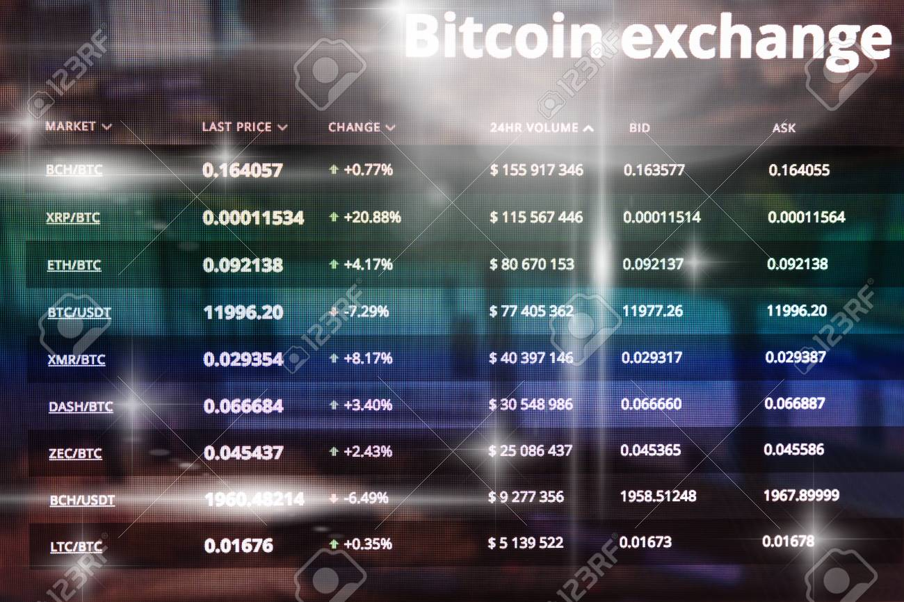 trading on a cryptocurrency exchange