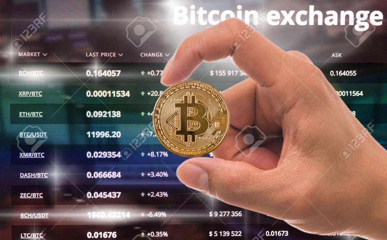 bitcoin tr)