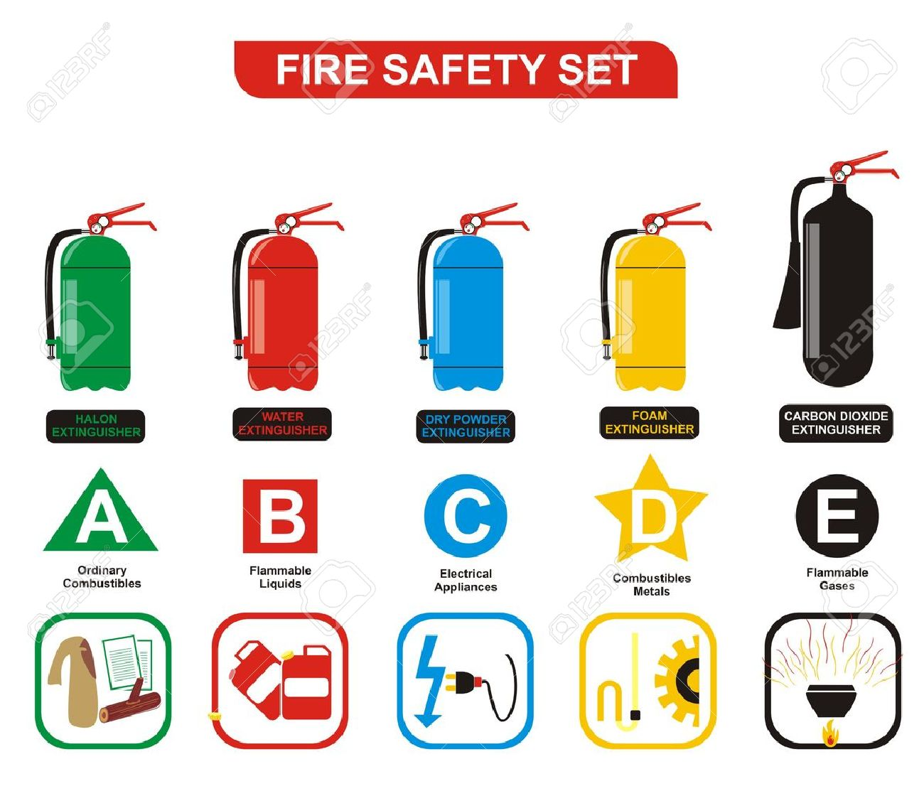 Vector fire safety set different types of extinguishers water vector fire safety set different types of extinguishers water foam dry powder thecheapjerseys