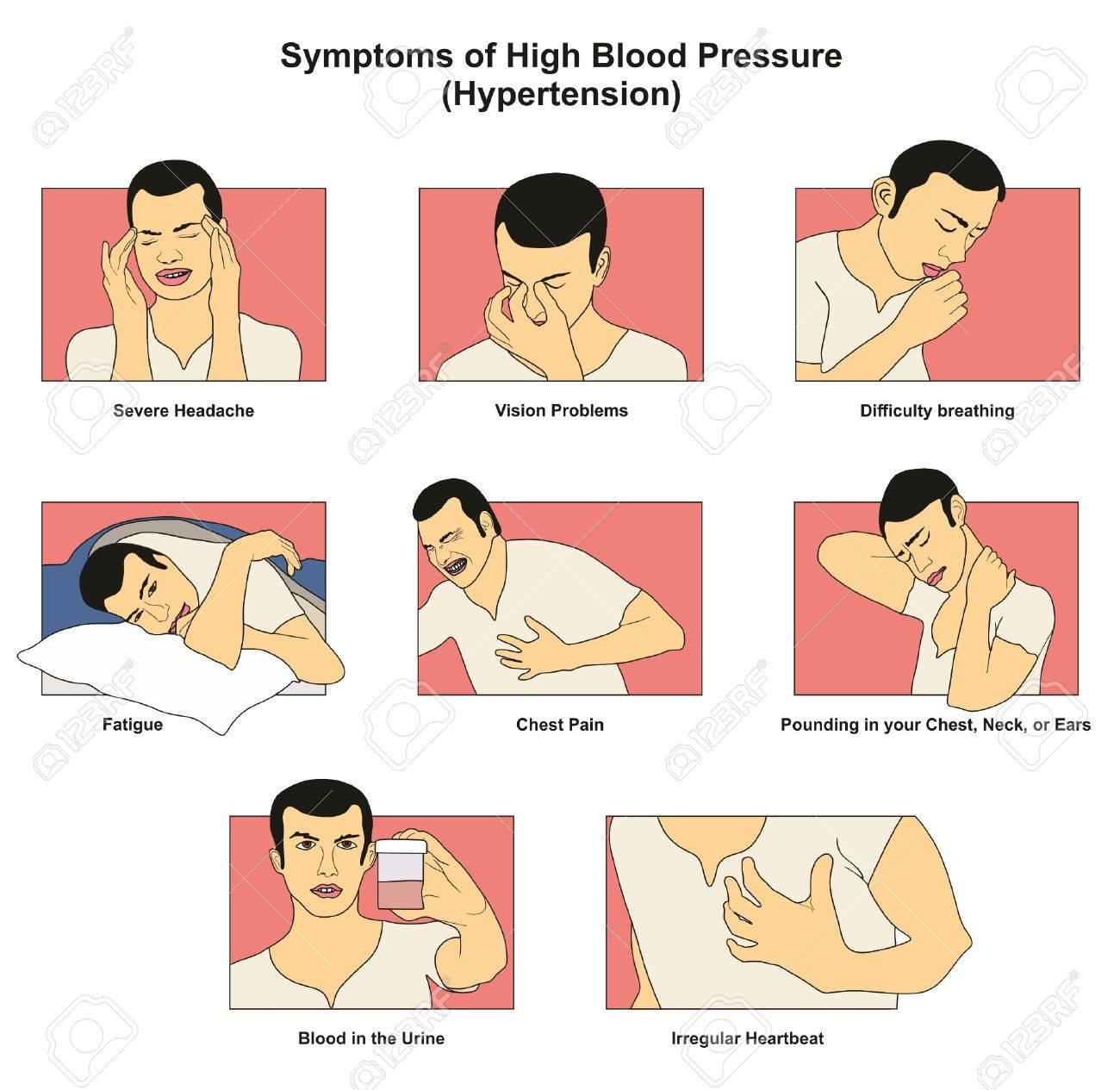 Síntomas De Hipertensión Hipertensión Diagrama Infográfico Signos ...