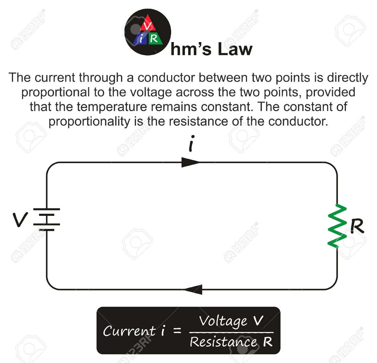 Ohms law infographic diagram showing a simple electric circuit ohms law infographic diagram showing a simple electric circuit including current voltage resistance sciox Choice Image