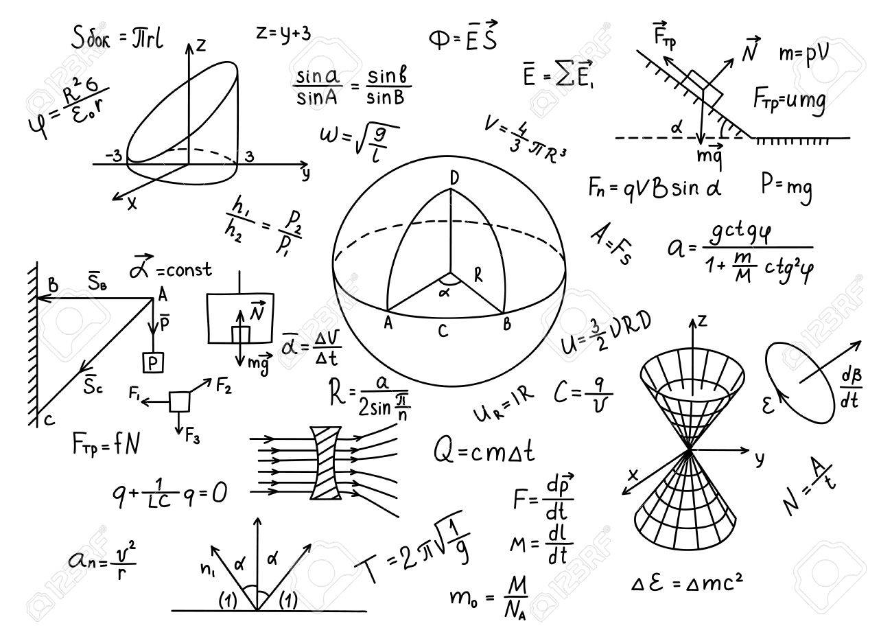 「物理 式」の画像検索結果