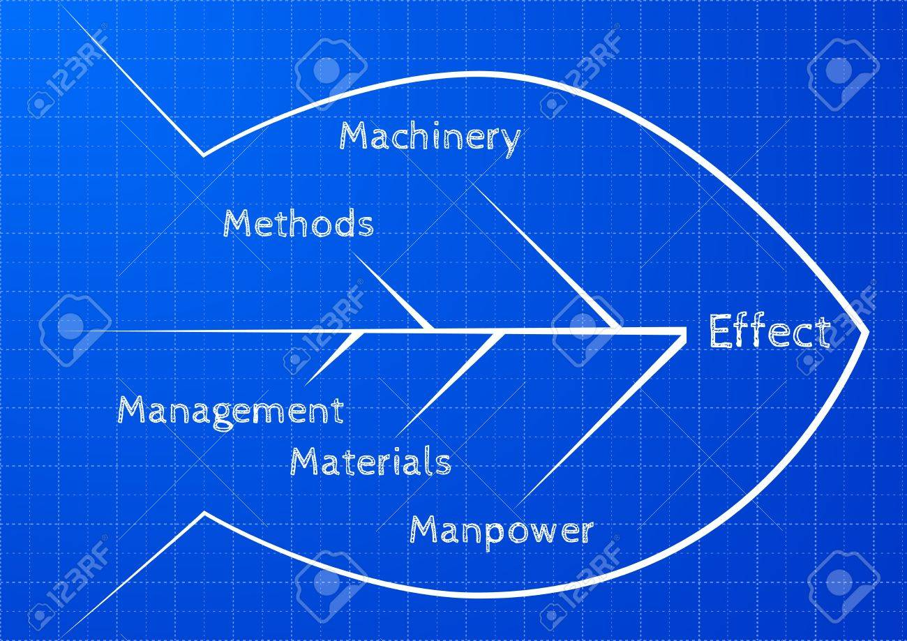 detailed illustration of an ishikawa fishbone diagram on blueprint pattern - 20235202