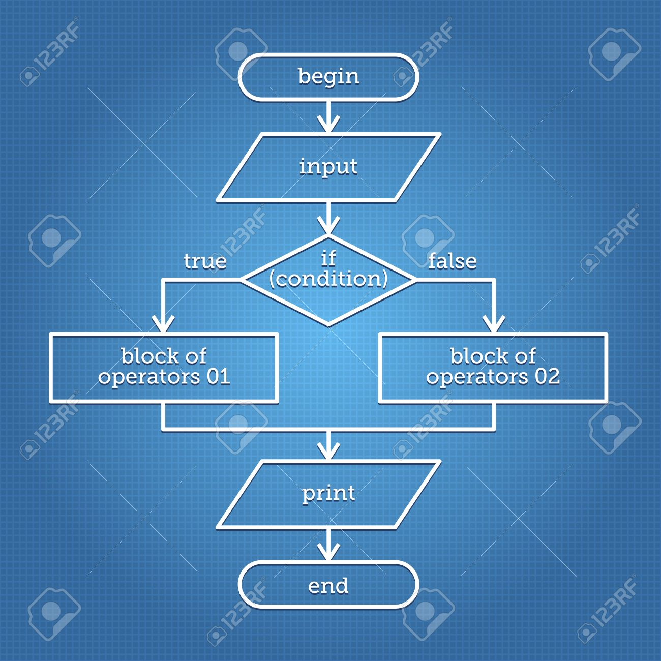 Схема на синей бумаге