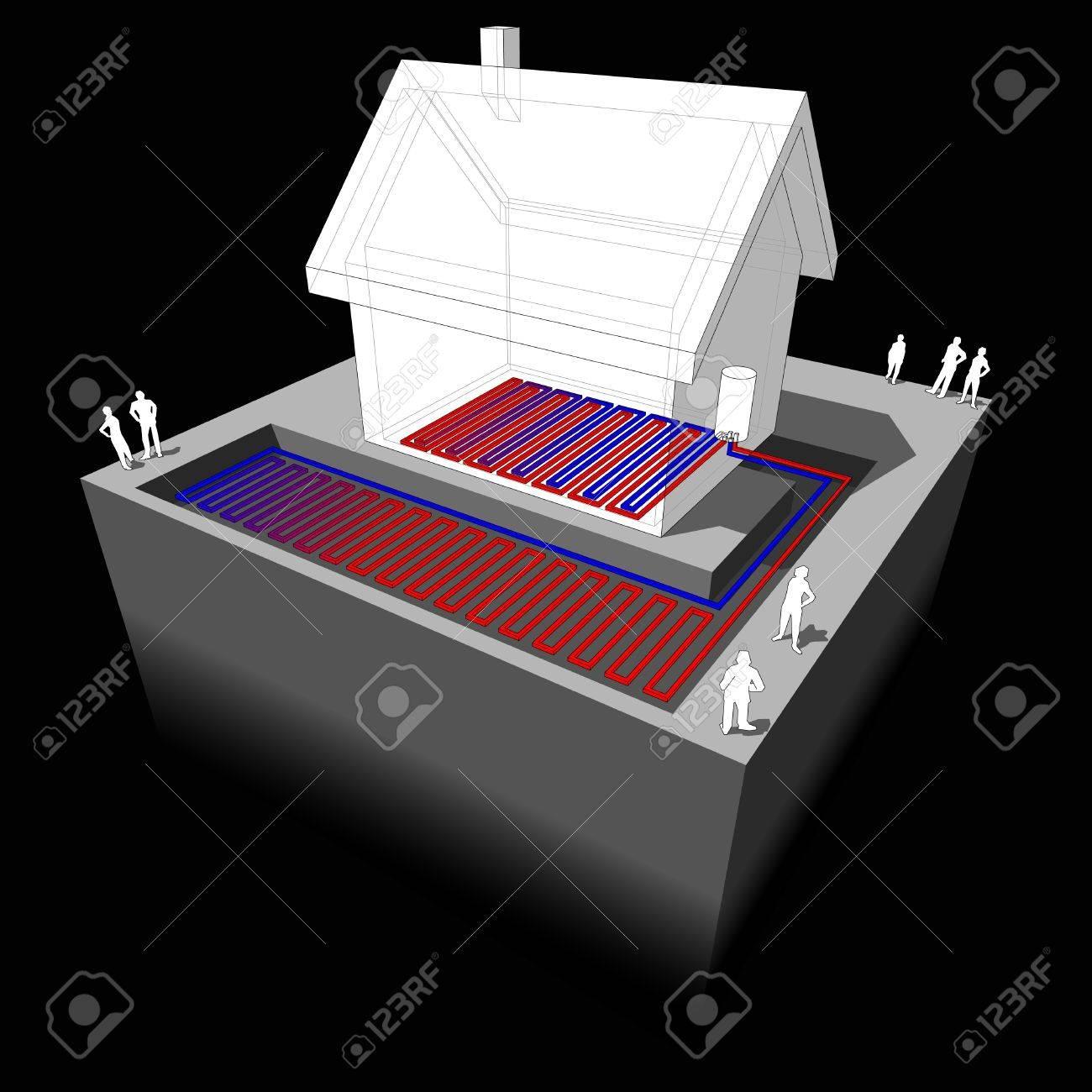 heat pump/underfloorheating diagram Stock Vector - 10333944