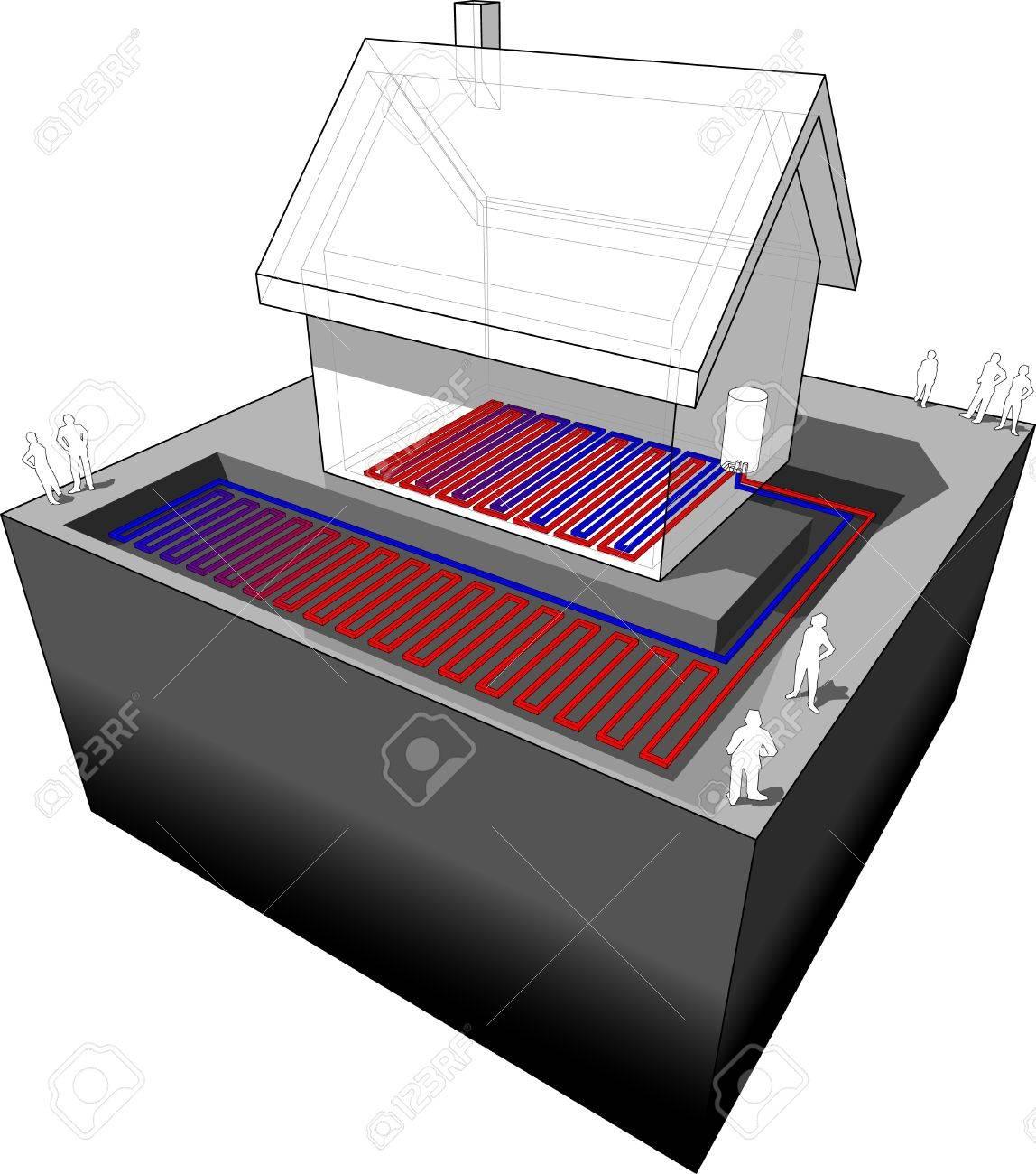 heat pump/underfloor heating diagram Stock Vector - 10916766