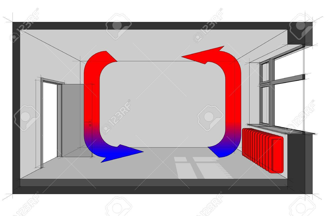 Diagram Of A Radiator Heated Room With Heat Distribution Royalty ...