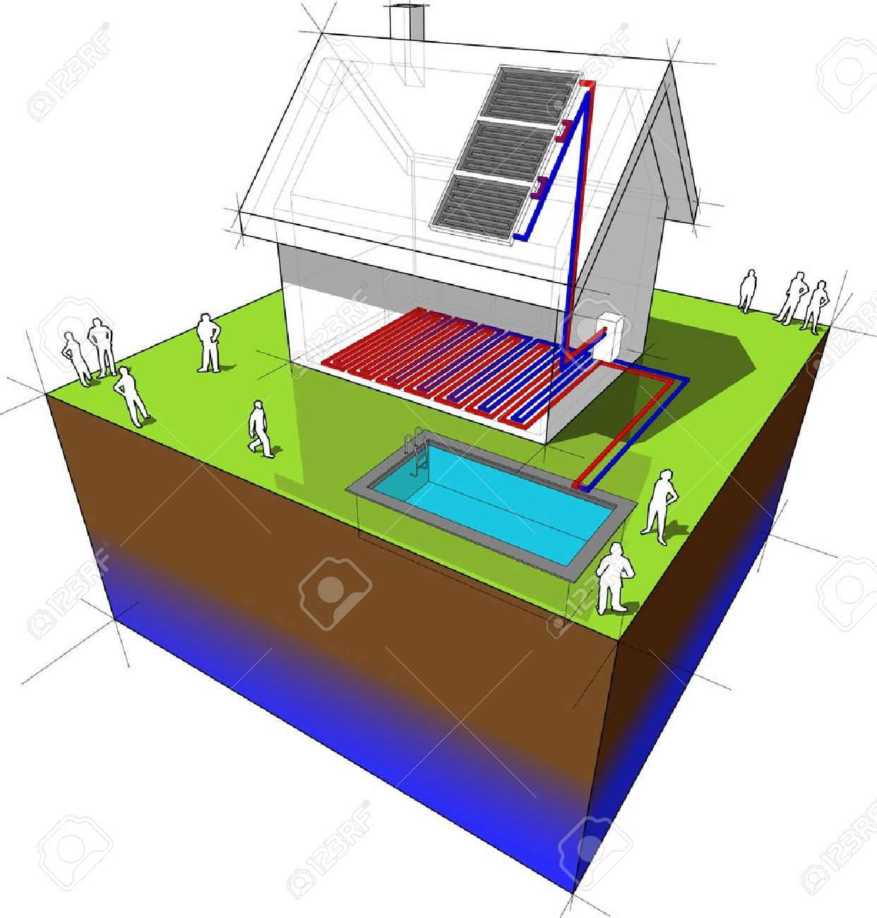 Diagram Of A Detached House With Floor Heating And Swimming Pool Solar Panel Diagrams Heated By Stock