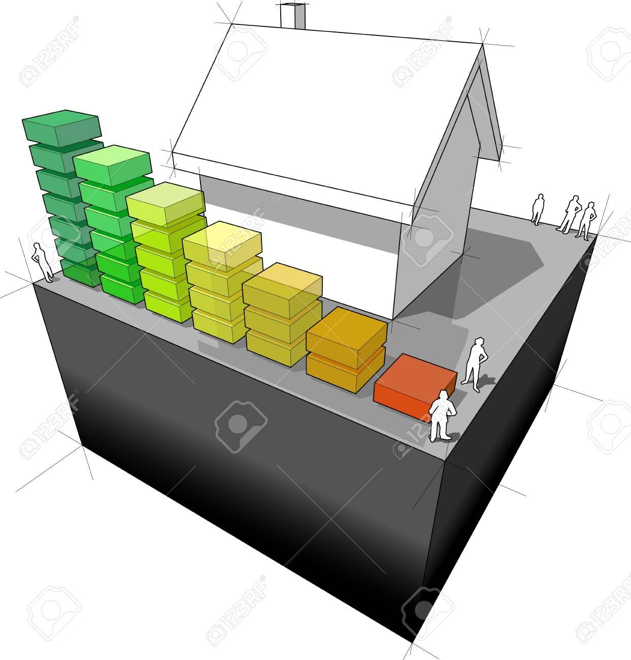 Banque Du0027images   Schéma Du0027une Maison Individuelle Avec Diagramme à Barres Classe  énergie
