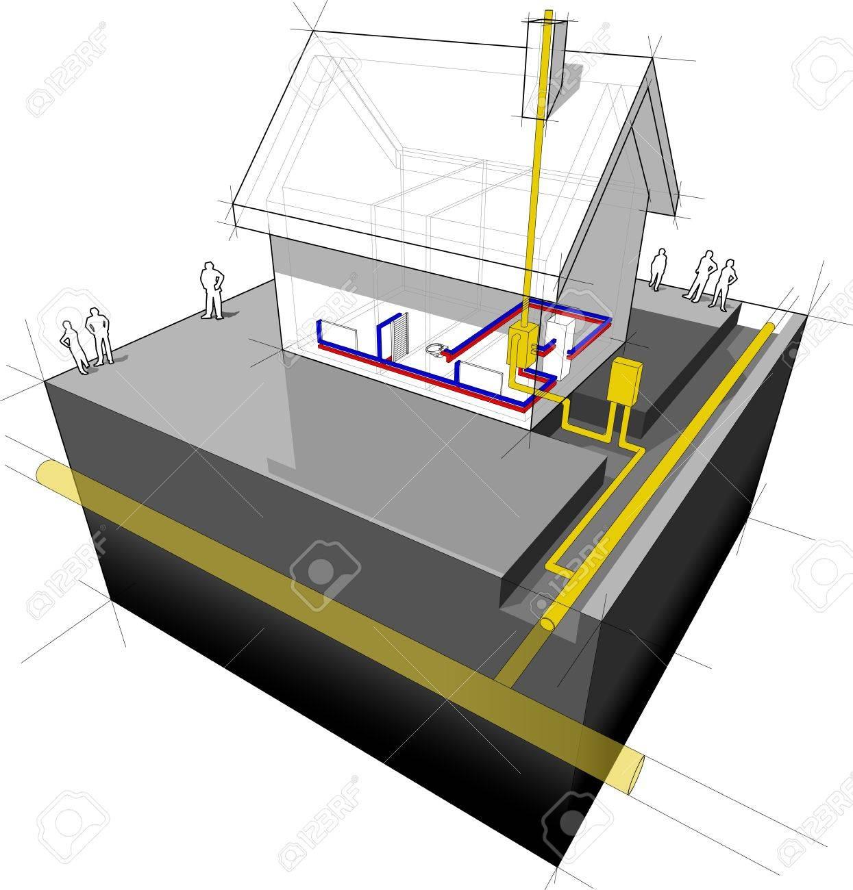 Diagramm Eines Einfamilienhauses Mit Traditioneller Heizung Erdgas ...