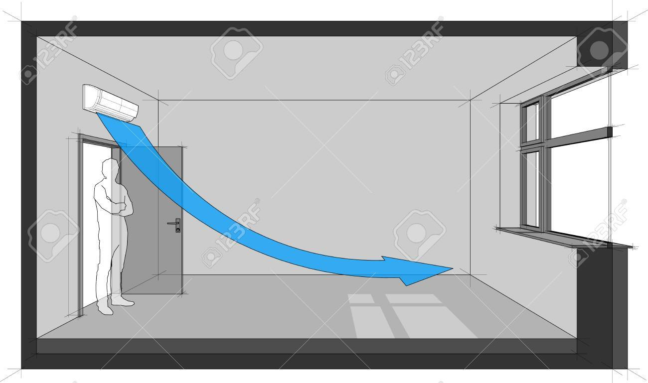 Diagram of a room cooled with wall mounted air conditioner
