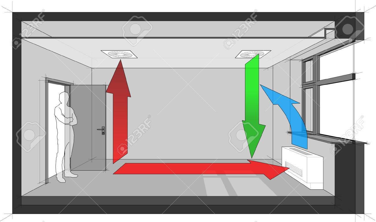 Deckenlüftung Und Wand Gebläsekonvektor Diagramm Lizenzfrei Nutzbare ...