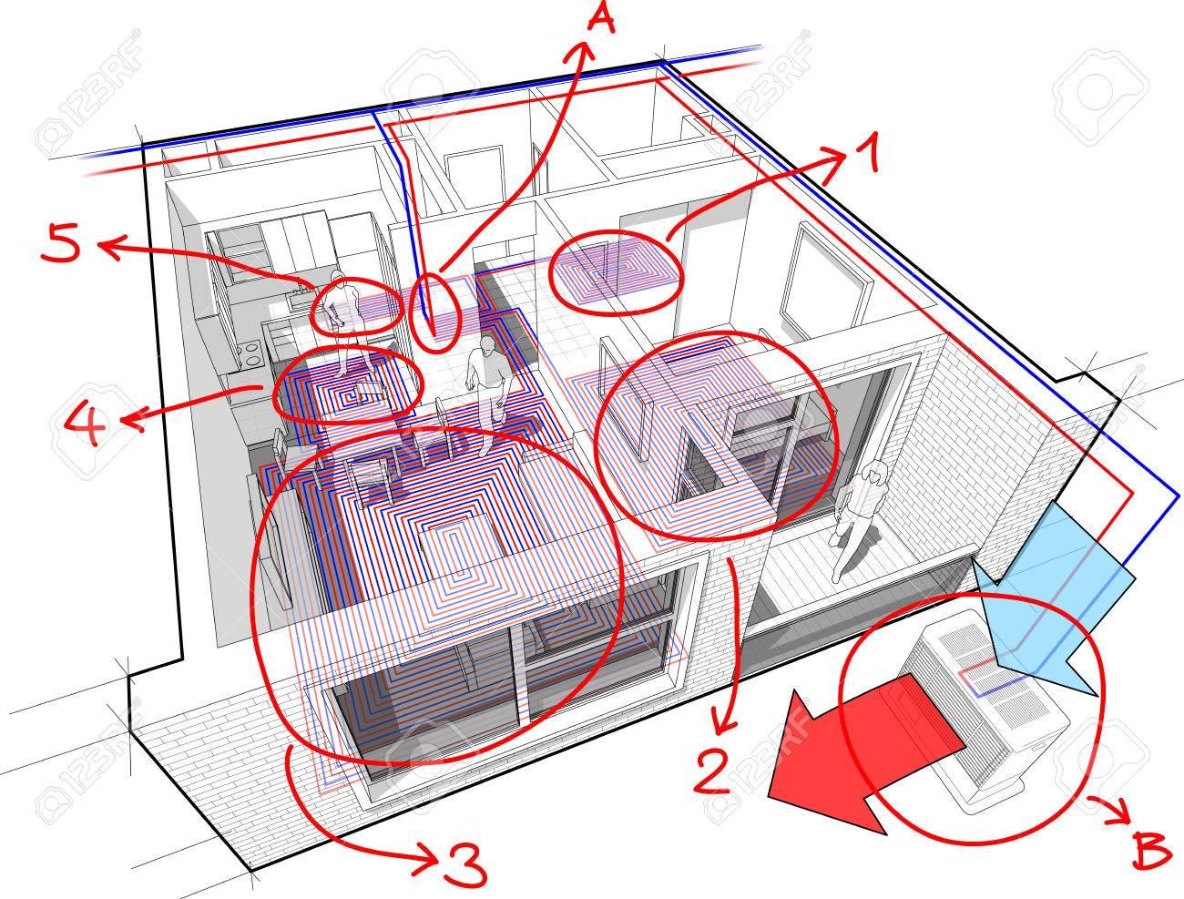 Diagrama De Apartamentos Con Calefacción Por Suelo Radiante Y Bomba ...
