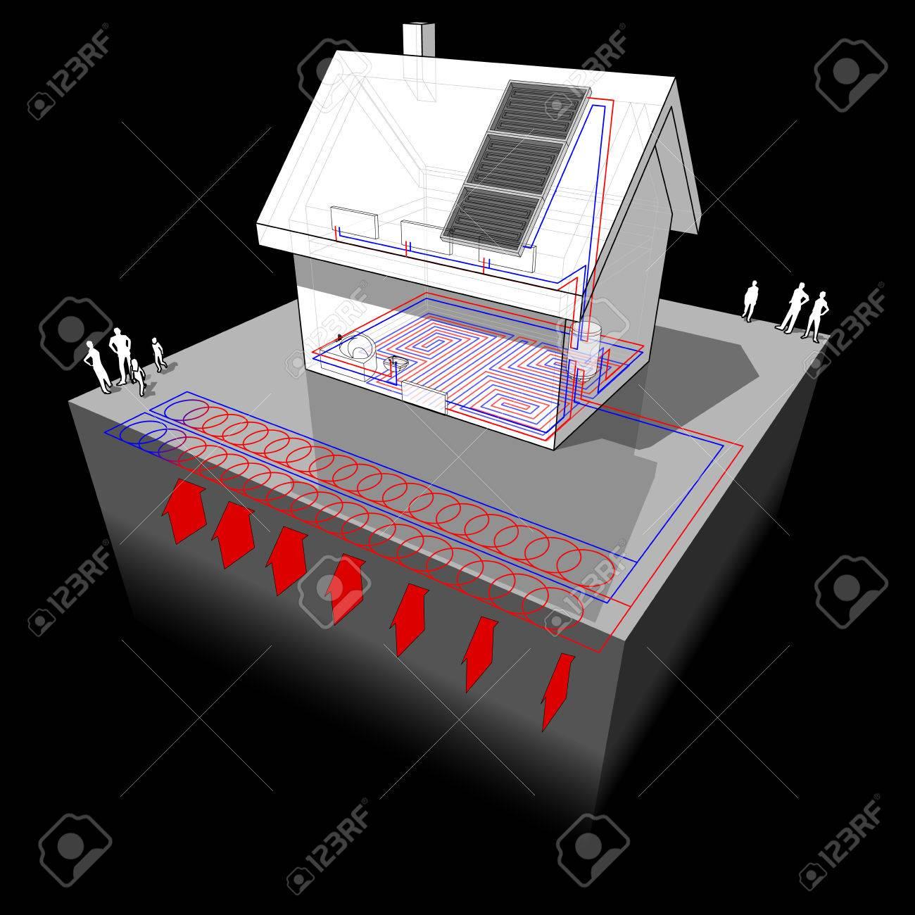 Diagrama De Una Casa Unifamiliar Con Calefacción Por Suelo Radiante ...