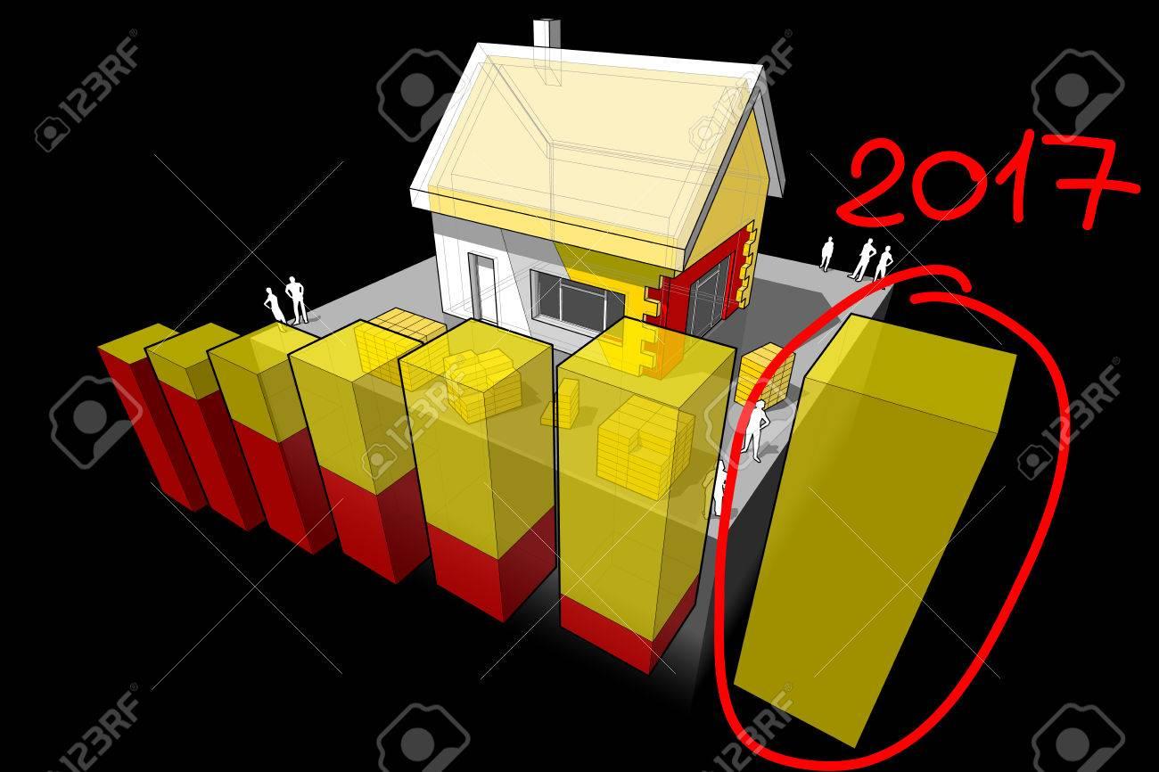 isolation maison 2017