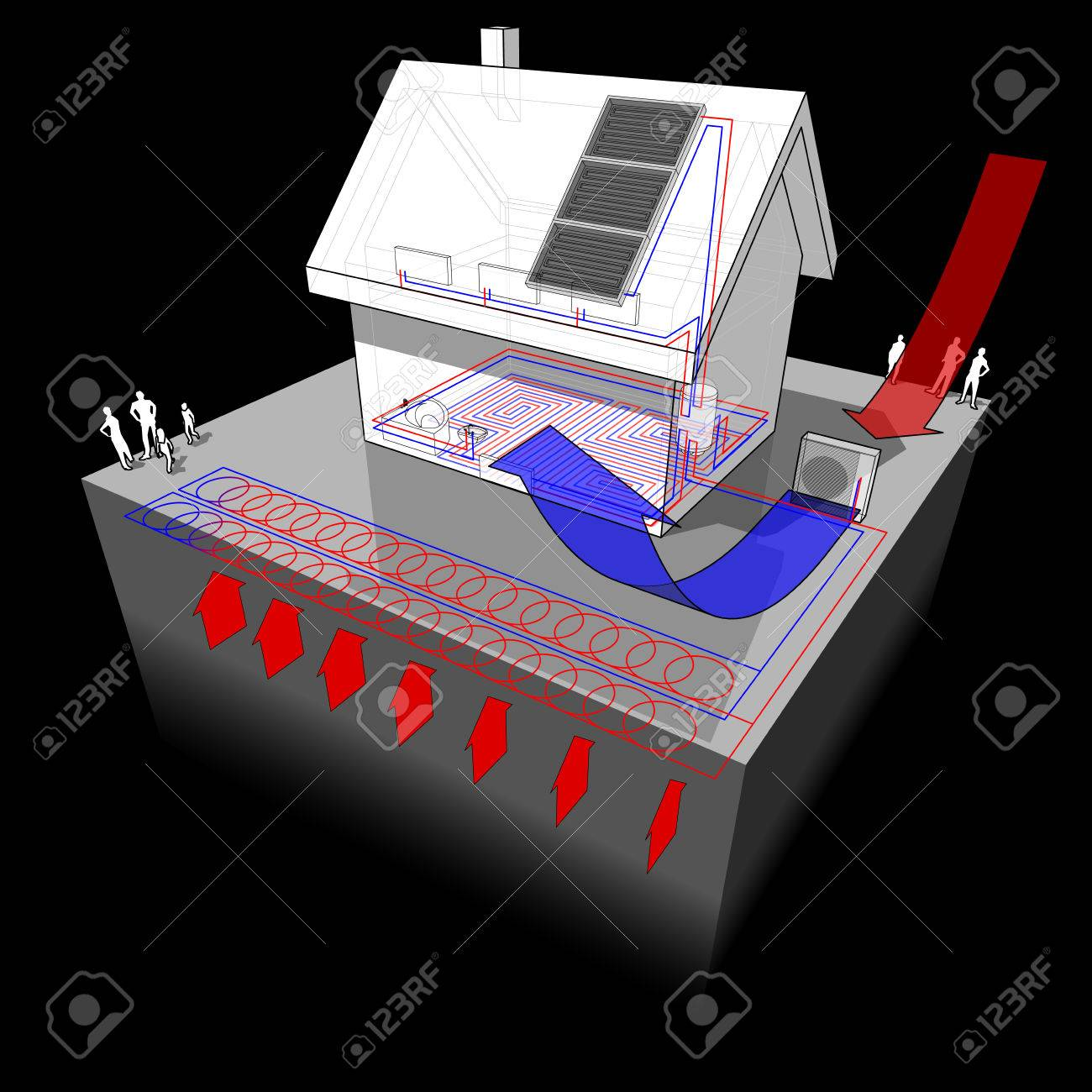 Diagramm Eines Einfamilienhauses Mit Fußbodenheizung Im Erdgeschoss ...