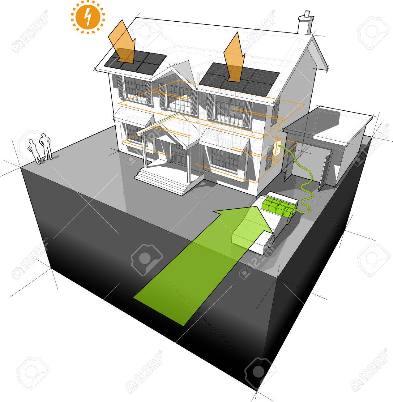 Diagram Of A Classic Colonial House Powered By Battery From Electro ...