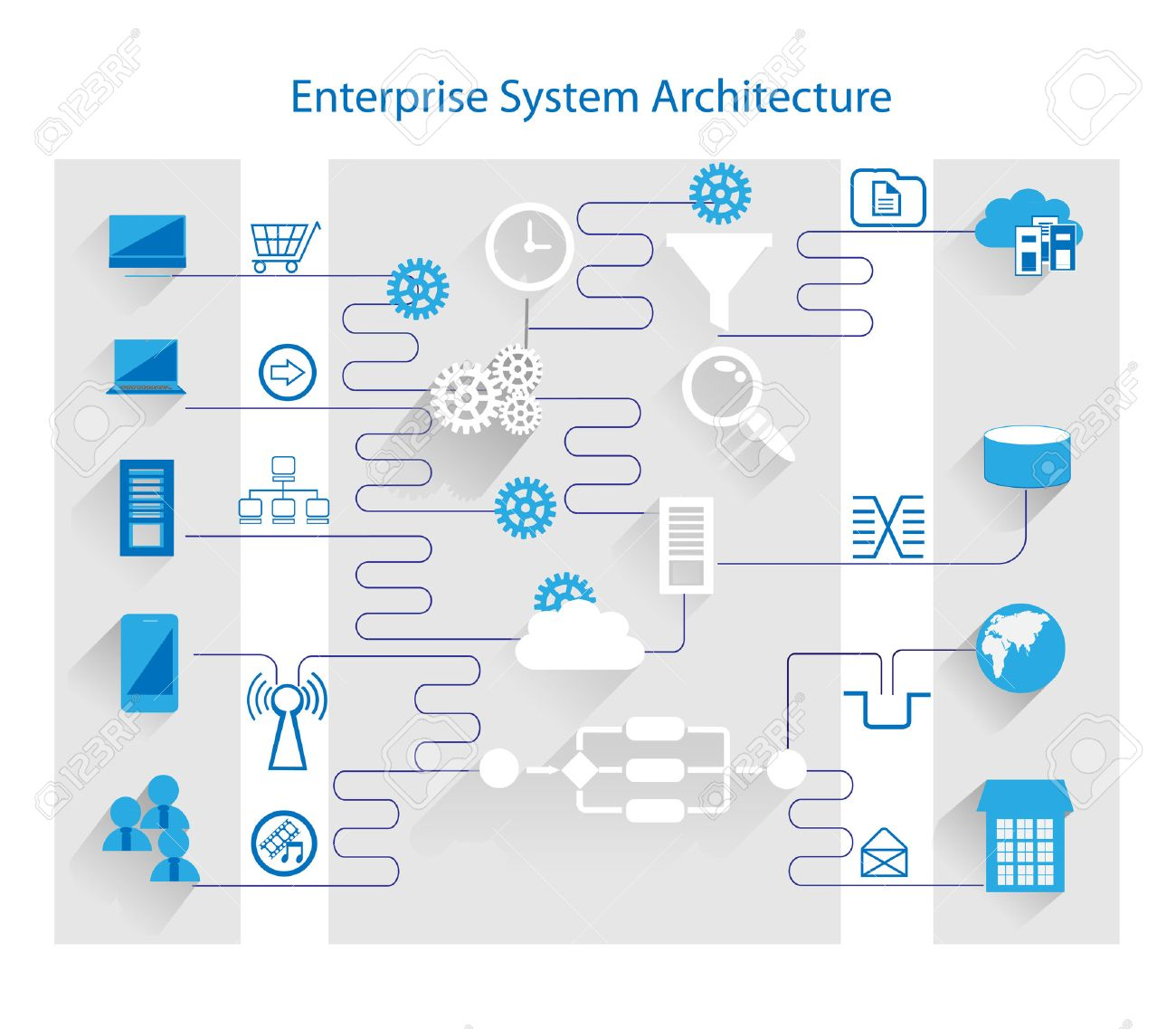 Genial Enterprise System Architecture Stock Photo   43704255