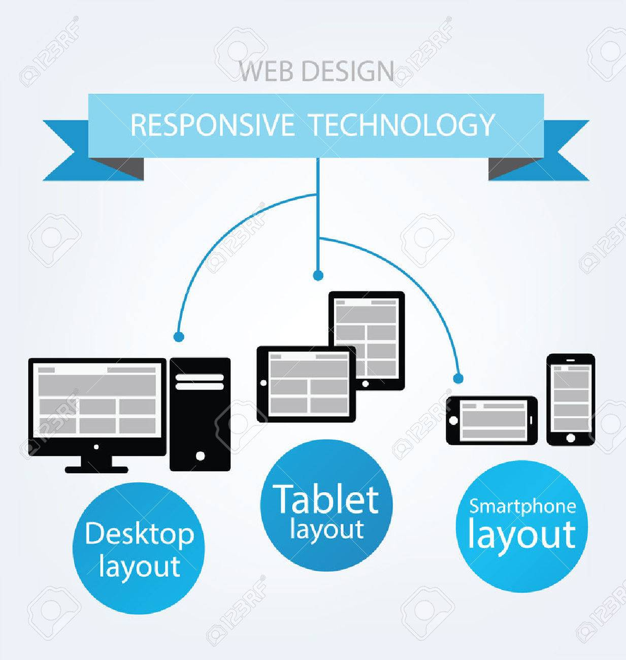Responsive Web Design  Vector Stock Vector - 24862738
