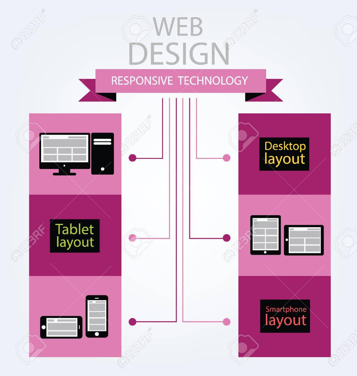 Responsive Web Design, vector Stock Vector - 25122783