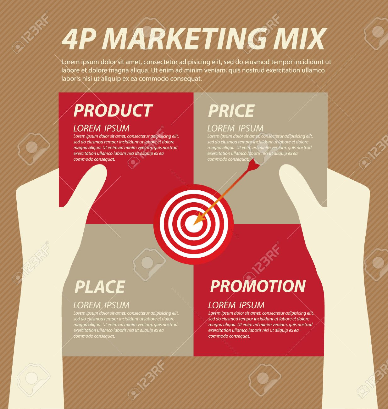 4p marketing Learn how to use the marketing mix (4ps) to get the right combination fulfilling 4p marketing mix template start for free.