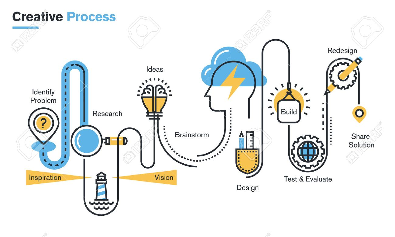 Flat line illustration of creative process, improving products and services, market research and analysis, brainstorming, planning, design development. Concept for web banners and printed materials. - 46276786