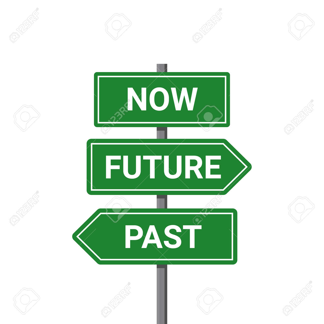 Future past present board icon. Now pas and future way destiny sign - 165234197